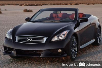 Insurance quote for Infiniti G37 in Honolulu